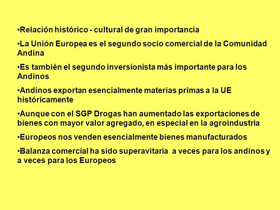 Relación histórico - cultural de gran importancia La Unión Europea es el segundo socio comercial de la Comunidad Andina Es también el segundo inversio