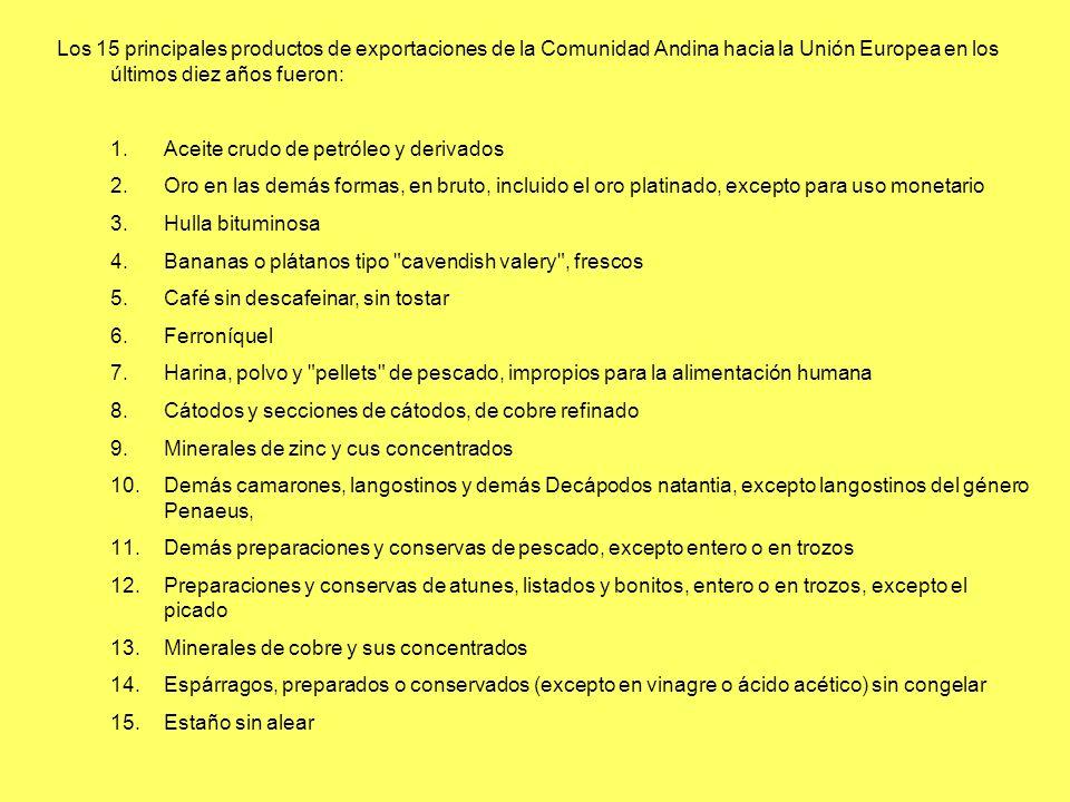 Los 15 principales productos de exportaciones de la Comunidad Andina hacia la Unión Europea en los últimos diez años fueron: 1.Aceite crudo de petróle