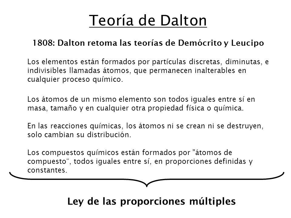 Tuvieron que pasar veinte siglos para que un químico inglés llamado John Dalton retomara las ideas de Demócrito y publicase, en 1808, su famosa teoría atómica: La materia no es continua, sino que está formada por partículas indivisibles, llamadas átomos, entre las cuales no hay nada (está el vacío).