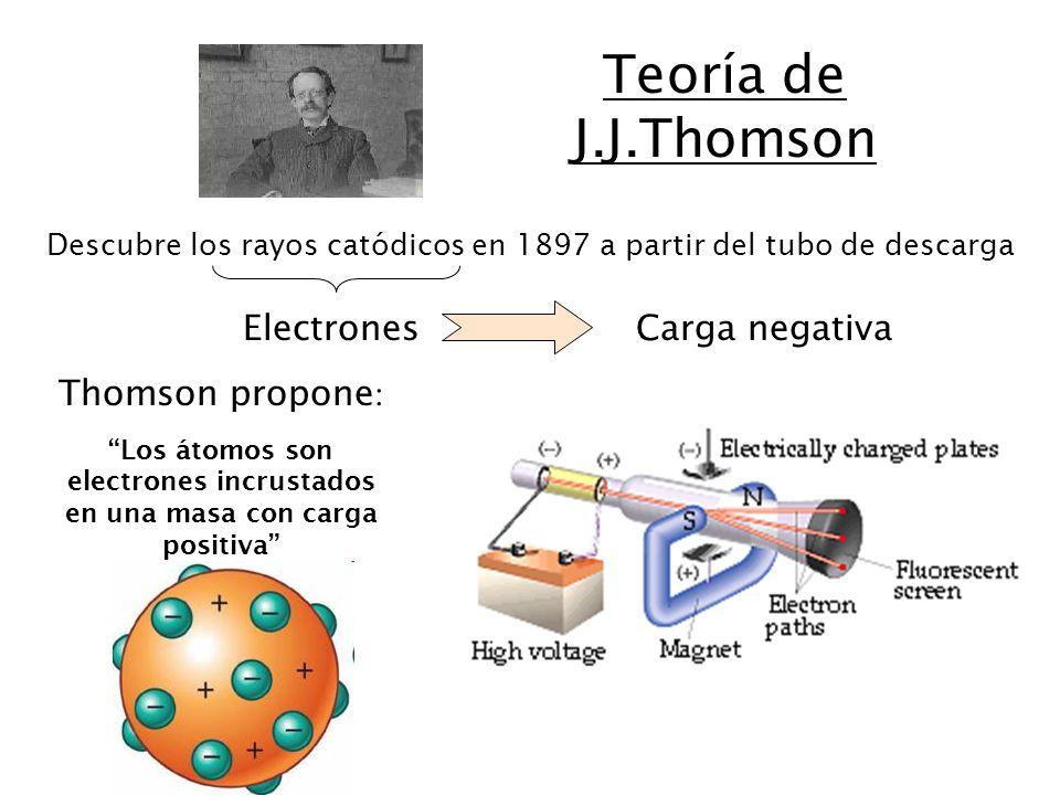 Descubrimiento del electrón (1897).