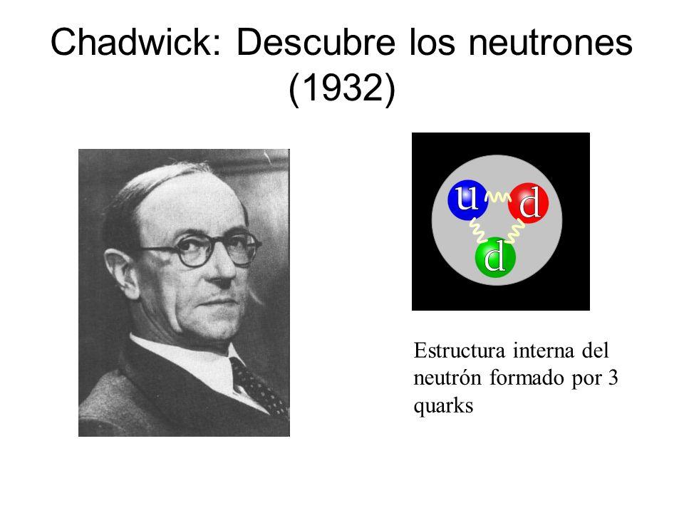 Descubrimiento del neutrón (1932).