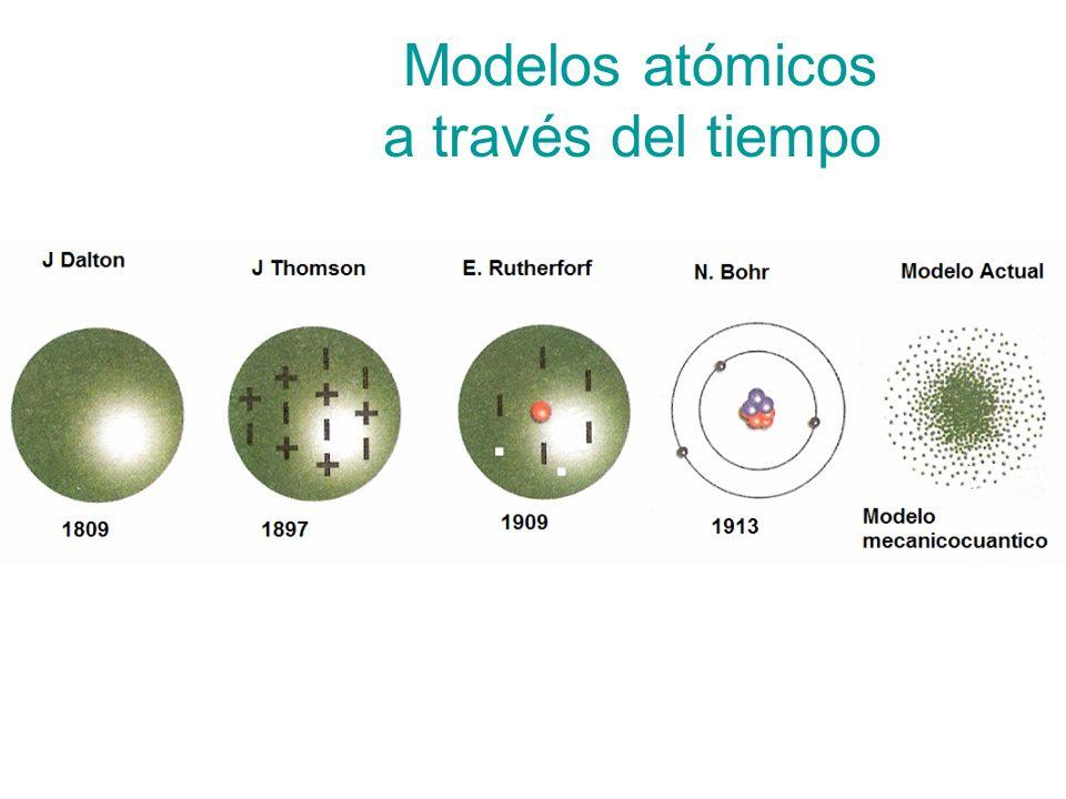 Niels Bohr propuso un modelo atómico basado en tres postulados: En un átomo el electrón sólo puede tener ciertos estados de movimiento definidos y estacionarios, en cada uno de ellos tiene una energía fija y determinada.