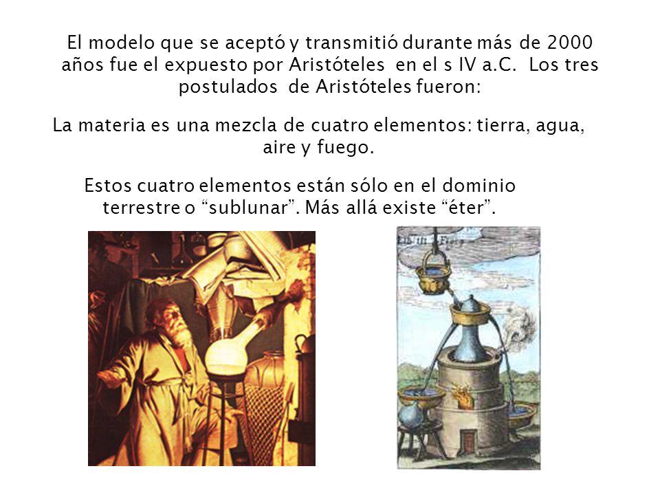 El modelo que se aceptó y transmitió durante más de 2000 años fue el expuesto por Aristóteles en el s IV a.C.