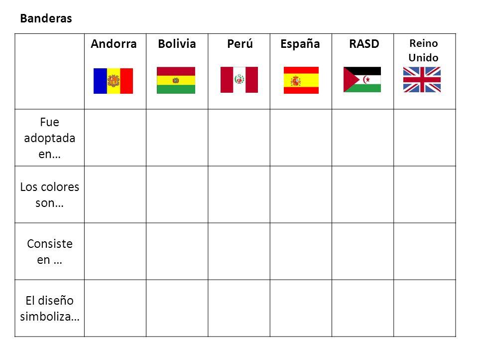 Fue adoptada en… Los colores son… Consiste en … El diseño simboliza… Banderas AndorraBoliviaPerúEspañaRASD Reino Unido