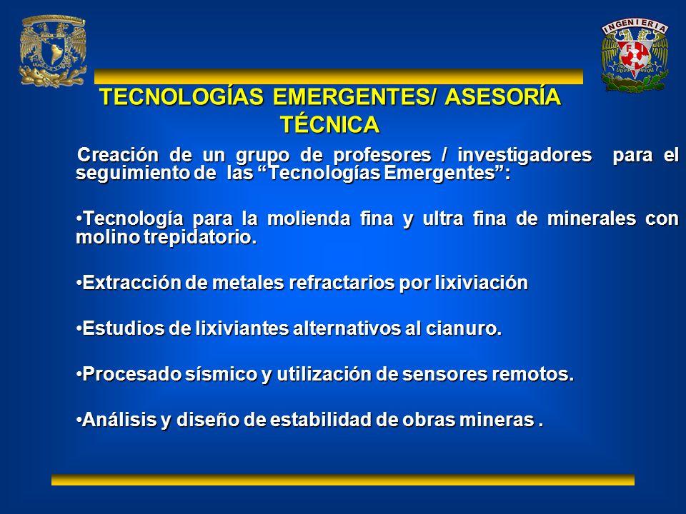 Creación de un grupo de profesores / investigadores para el seguimiento de las Tecnologías Emergentes: Tecnología para la molienda fina y ultra fina d