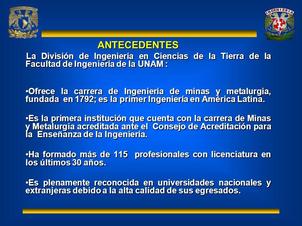 La División de Ingeniería en Ciencias de la Tierra de la Facultad de Ingeniería de la UNAM : Ofrece la carrera de Ingeniería de minas y metalurgia, fu