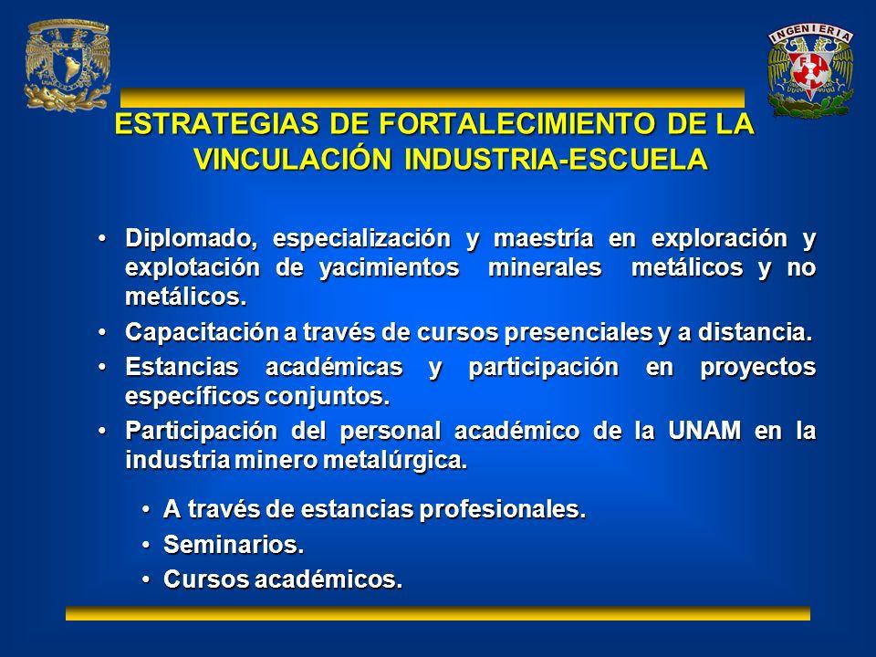 La facultad de ingeniería de la UNAM integrará una plantilla de 6 profesores/investigadores de tiempo completo en un plazo de 4 años.La facultad de ingeniería de la UNAM integrará una plantilla de 6 profesores/investigadores de tiempo completo en un plazo de 4 años.