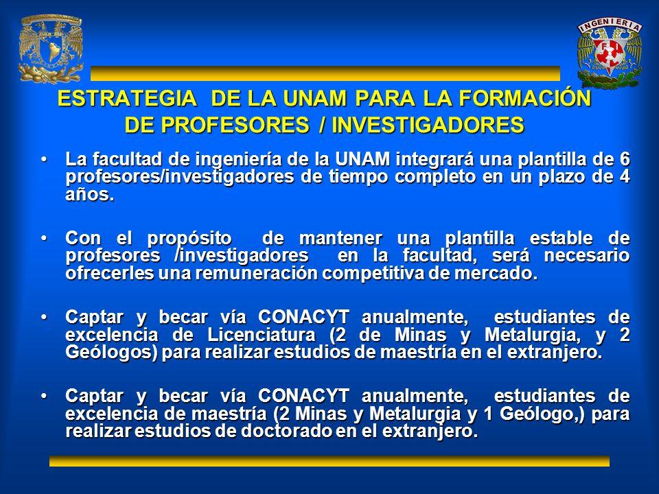 La facultad de ingeniería de la UNAM integrará una plantilla de 6 profesores/investigadores de tiempo completo en un plazo de 4 años.La facultad de in