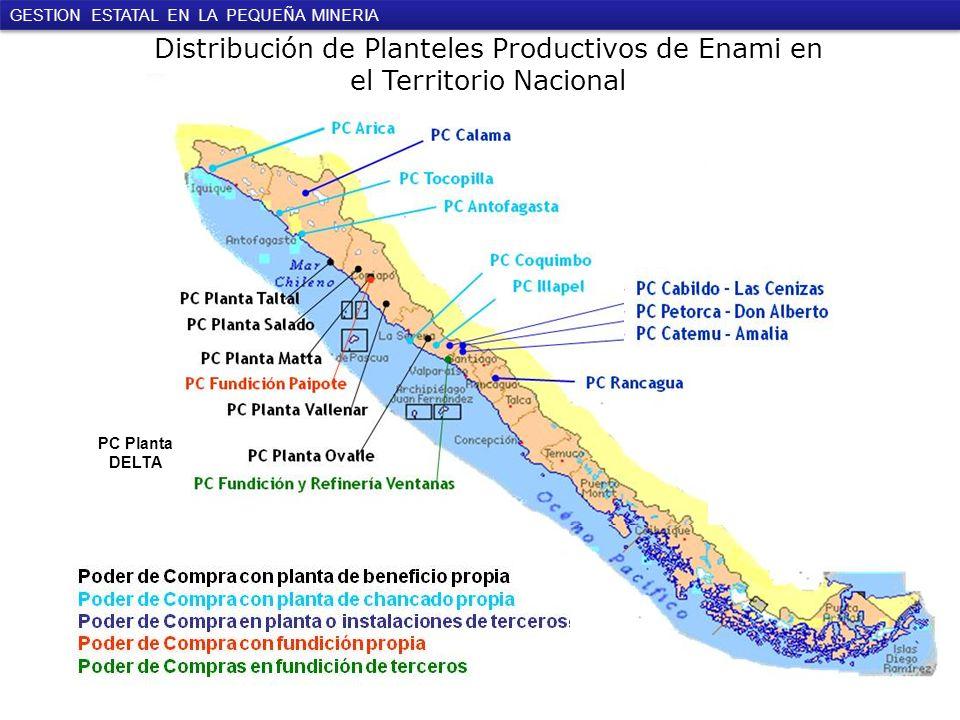 Distribución de Planteles Productivos de Enami en el Territorio Nacional PC Planta DELTA GESTION ESTATAL EN LA PEQUEÑA MINERIA