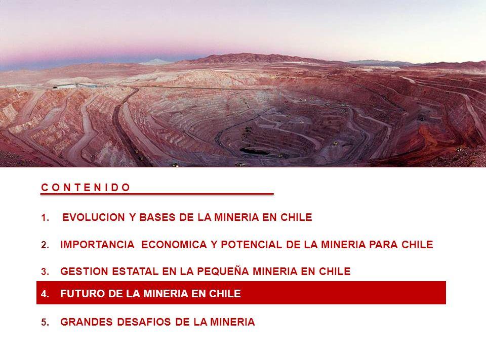 1.EVOLUCION Y BASES DE LA MINERIA EN CHILE 2.