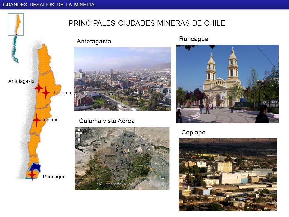 PRINCIPALES CIUDADES MINERAS DE CHILE Antofagasta Calama vista Aérea Rancagua Copiapó Antofagasta Calama Copiapó Rancagua GRANDES DESAFIOS DE LA MINERIA