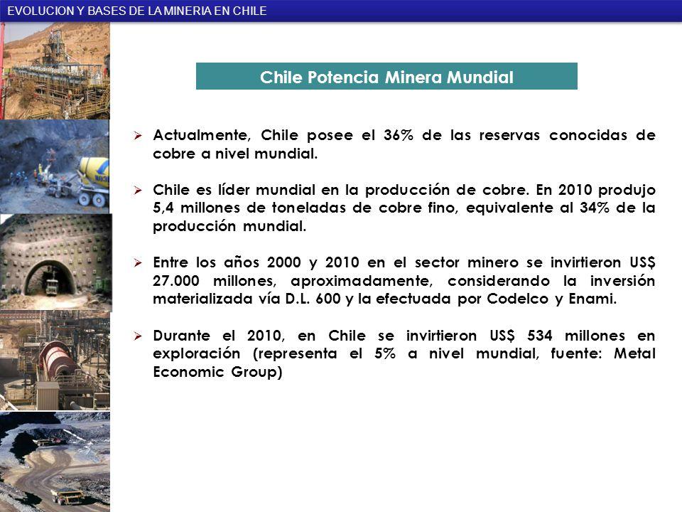 Chile Potencia Minera Mundial Actualmente, Chile posee el 36% de las reservas conocidas de cobre a nivel mundial.