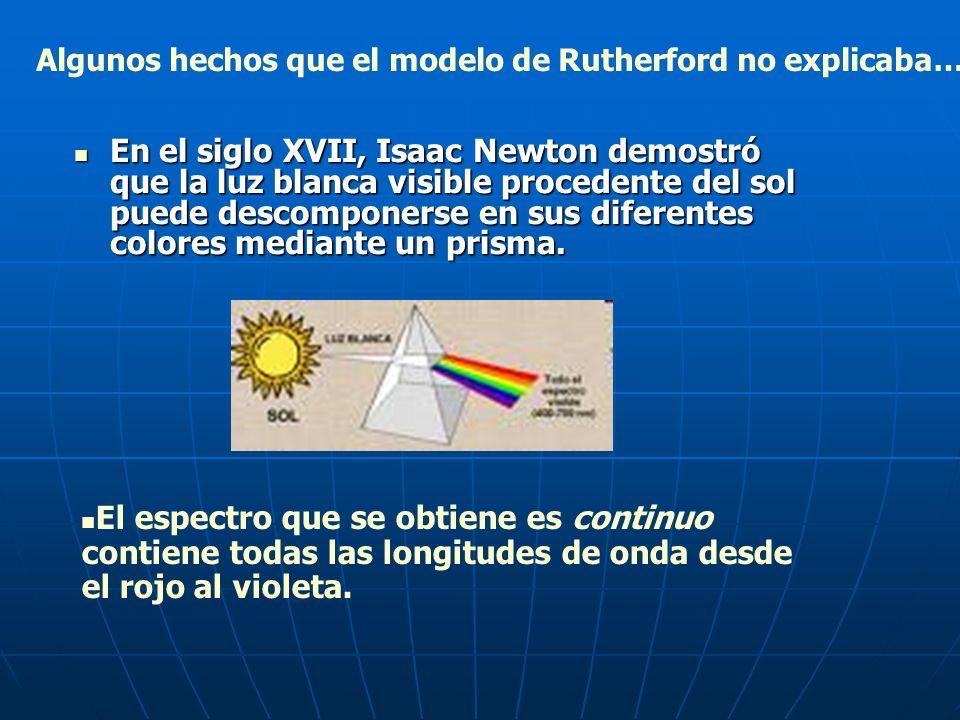 1911 E. Rutherford 1911 E. Rutherford Demostró que los átomos no eran macizos, como se creía, sino que están vacíos en su mayor parte y en su centro h