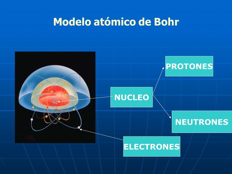 1913 Niels Bohr 1913 Niels Bohr Explica los espectros discontinuos originados por la radiación emitida por los átomos excitados de los elementos en es