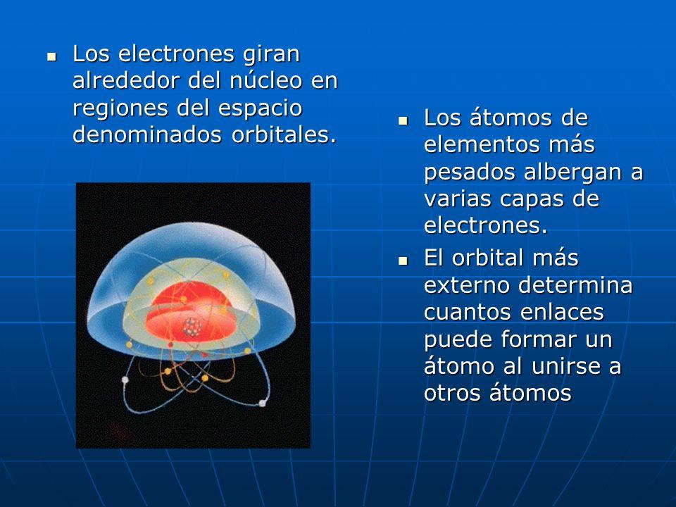 Modelo atómico de Bohr NUCLEO PROTONES NEUTRONES ELECTRONES