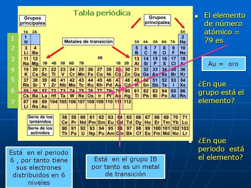 Para el ejemplo anterior ¿DE QUE ELEMENTO SE TRATA? En la tabla periódica encontramos esta información para cada elemento En la tabla periódica encont