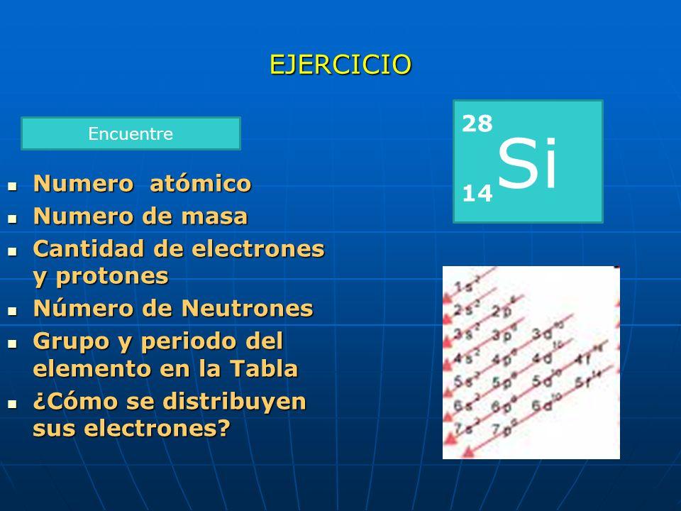 El elemento de número atómico = 11 es El elemento de número atómico = 11 es ¿En que grupo está el elemento? ¿En que grupo está el elemento? Na = sodio