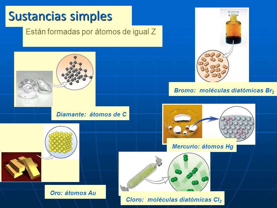 Sustancias simples Sustancias Compuestas Formadas por átomos pertenecientes al mismo elemento Formadas por la unión de átomos de diferentes elementos