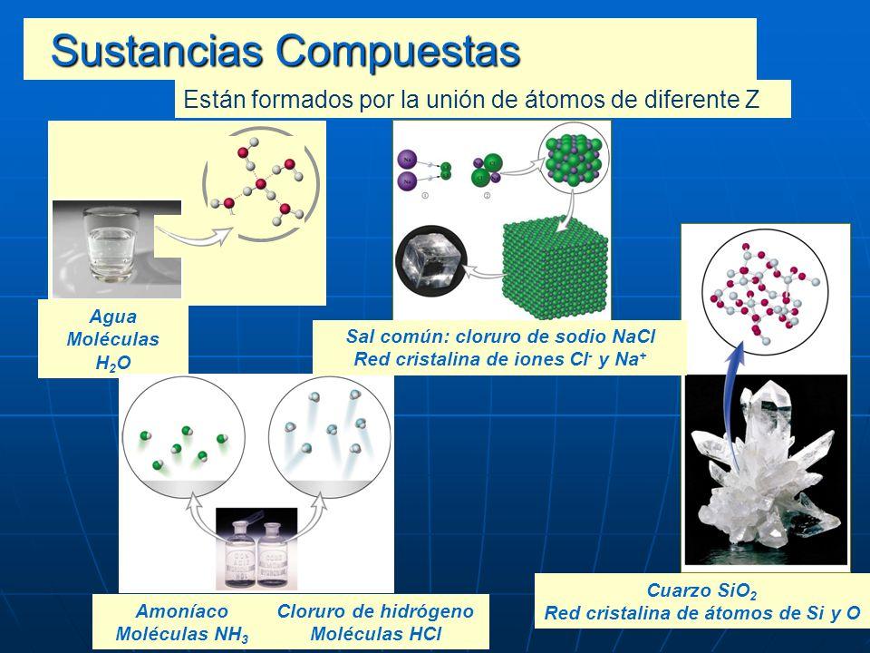 Sustancias simples Diamante: átomos de C Oro: átomos Au Bromo: moléculas diatómicas Br 2 Cloro: moléculas diatómicas Cl 2 Mercurio: átomos Hg Están fo