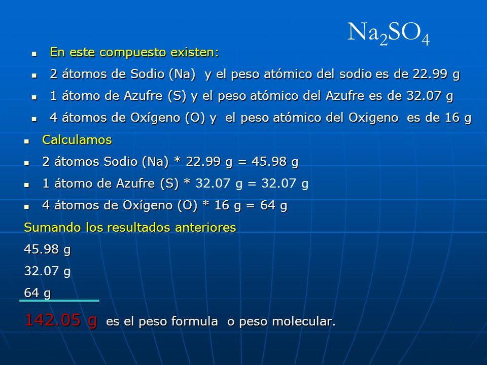 Na 2 SO 4 (s) No. de átomos Pasos para encontrar el peso fórmula 1. Determinar cuantos átomos de cada elemento hay en la formula En este compuesto exi