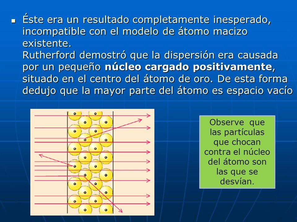 Rutherford y sus colaboradores bombardearon una fina lámina de oro con partículas alfa (núcleos de helio). Observaban, mediante una pantalla fluoresce