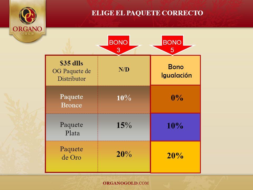 ELIGE EL PAQUETE CORRECTO $35 dlls OG Paquete de Distributor N/D Paquete Bronce 10 % Paquete Plata 15% Paquete de Oro 20% 10% 20% 0% Bono Igualación B