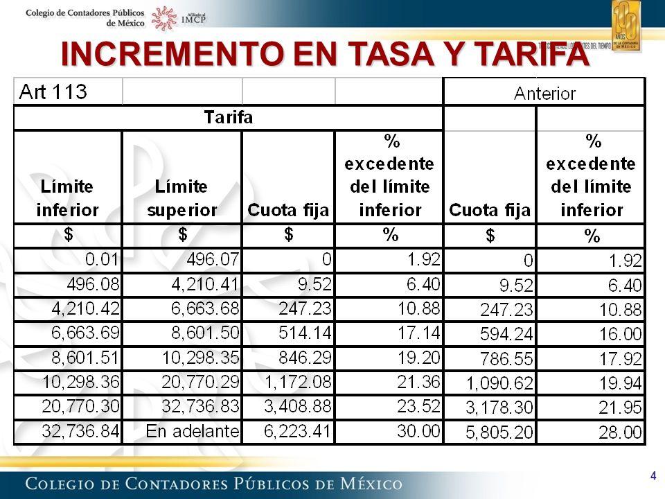 45 CREDITO FISCAL Se propone que el crédito fiscal generado por el exceso de deducciones previsto en la Ley del IETU.