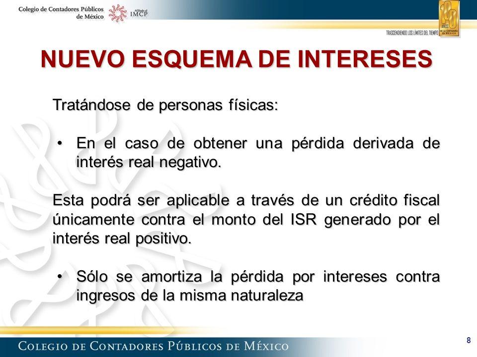 8 Tratándose de personas físicas: En el caso de obtener una pérdida derivada de interés real negativo.En el caso de obtener una pérdida derivada de interés real negativo.