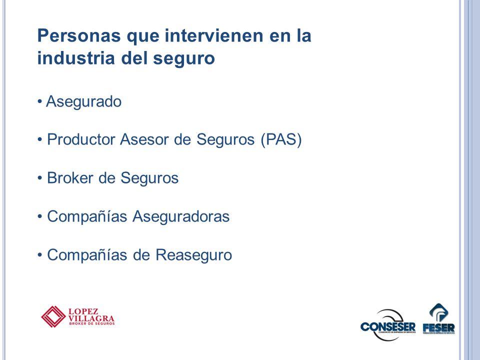 Personas que intervienen en la industria del seguro Asegurado Productor Asesor de Seguros (PAS) Broker de Seguros Compañías Aseguradoras Compañías de