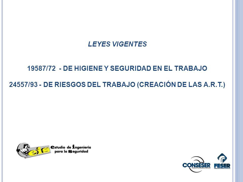 LEYES VIGENTES 19587/72 - DE HIGIENE Y SEGURIDAD EN EL TRABAJO 24557/93 - DE RIESGOS DEL TRABAJO (CREACIÓN DE LAS A.R.T.)
