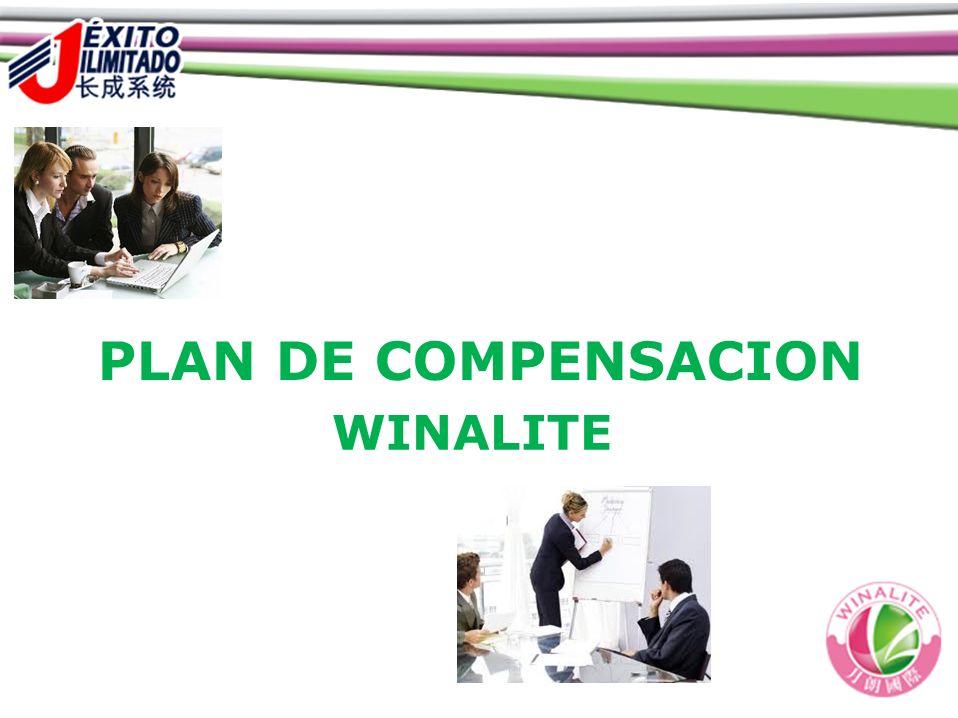 TÉRMINOS A TENER EN CUENTA Patrocinador : Es cuando un consultor Afilia a sus invitados a la empresa, automáticamente se convierte en Patrocinador.