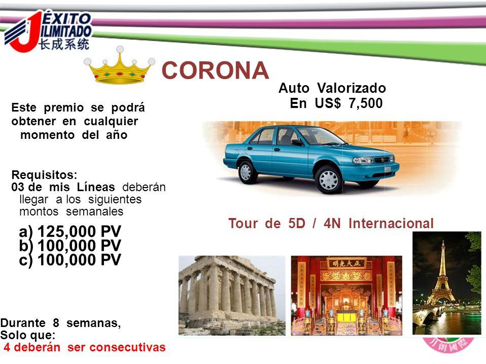 CORONA Auto Valorizado En US$ 7,500 Requisitos: 03 de mis Líneas deberán llegar a los siguientes montos semanales Tour de 5D / 4N Internacional a)125,