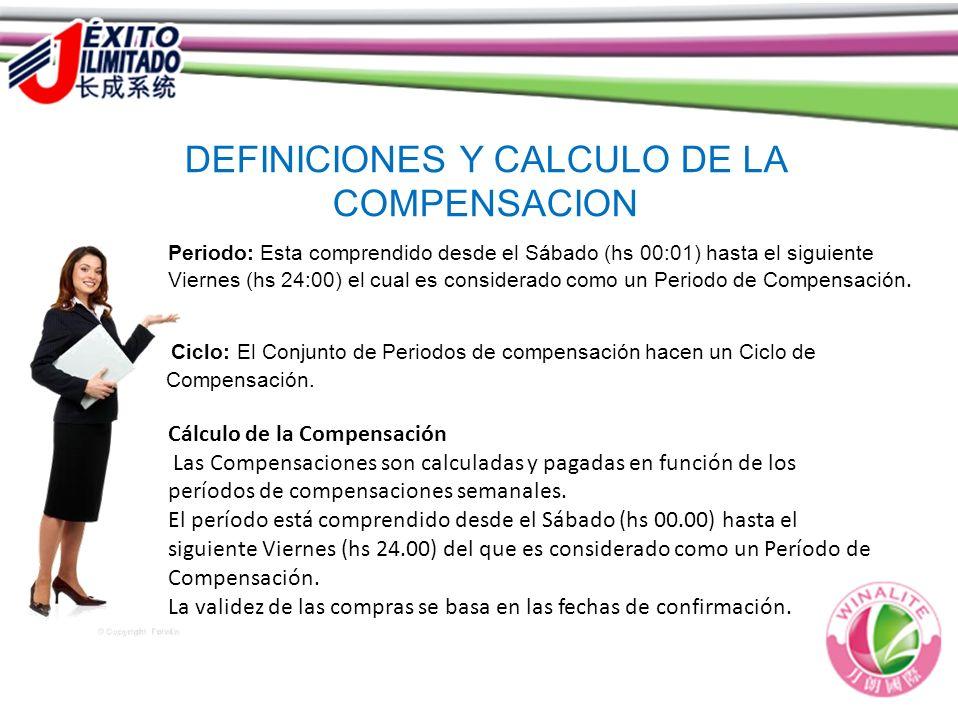 DEFINICIONES Y CALCULO DE LA COMPENSACION Periodo: Esta comprendido desde el Sábado (hs 00:01) hasta el siguiente Viernes (hs 24:00) el cual es consid