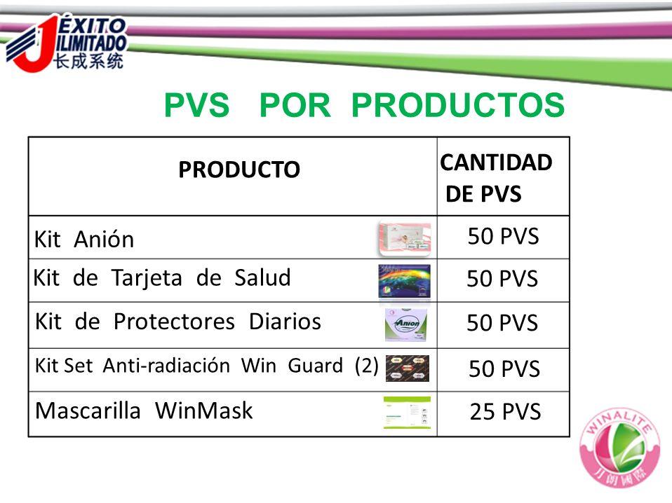 PVS POR PRODUCTOS CANTIDAD PRODUCTO DE PVS Kit Anión 50 PVS Kit de Tarjeta de Salud 50 PVS Kit de Protectores Diarios 50 PVS Kit Set Anti-radiación Wi