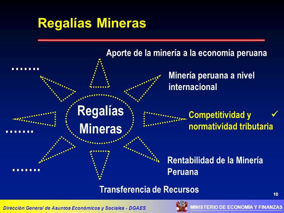 10 MINISTERIO DE ECONOMÍA Y FINANZAS Dirección General de Asuntos Económicos y Sociales - DGAES Regalías Mineras Aporte de la minería a la economía peruana Minería peruana a nivel internacional Competitividad y normatividad tributaria Transferencia de Recursos Rentabilidad de la Minería Peruana Regalías Mineras …….
