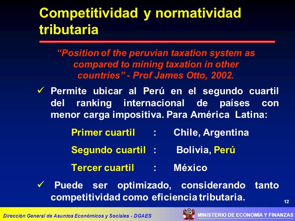 12 Permite ubicar al Perú en el segundo cuartil del ranking internacional de países con menor carga impositiva. Para América Latina: Primer cuartil:Ch