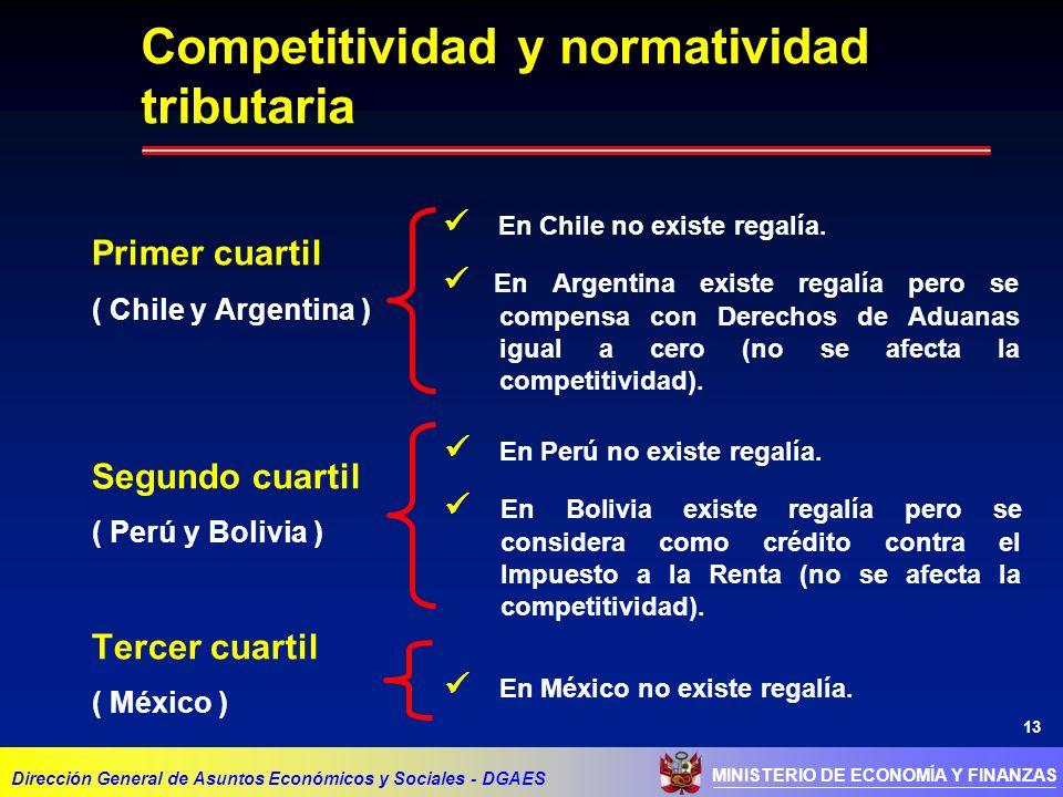 13 Primer cuartil ( Chile y Argentina ) Segundo cuartil ( Perú y Bolivia ) Tercer cuartil ( México ) MINISTERIO DE ECONOMÍA Y FINANZAS Competitividad
