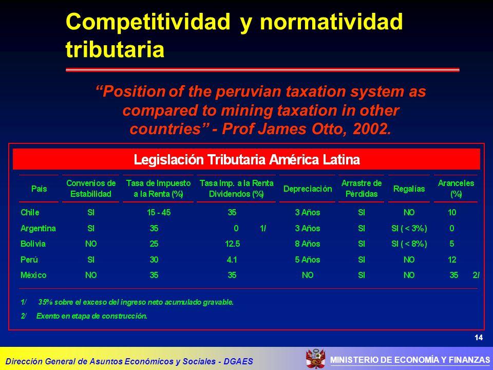 14 MINISTERIO DE ECONOMÍA Y FINANZAS Competitividad y normatividad tributaria Dirección General de Asuntos Económicos y Sociales - DGAES Position of t