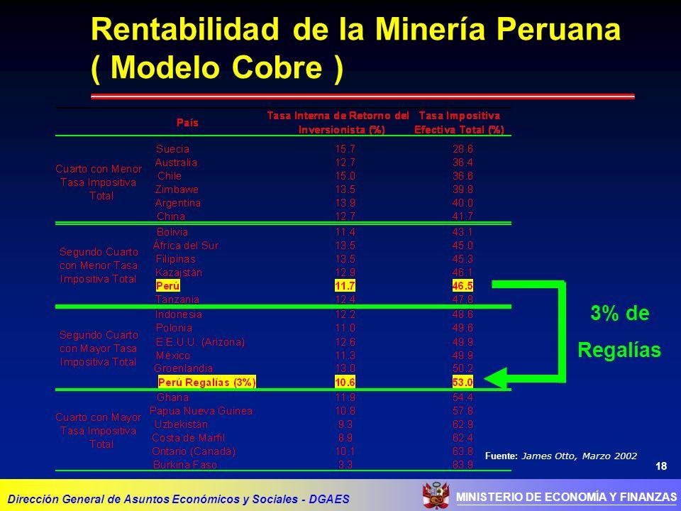 18 MINISTERIO DE ECONOMÍA Y FINANZAS Rentabilidad de la Minería Peruana ( Modelo Cobre ) Dirección General de Asuntos Económicos y Sociales - DGAES 3% de Regalías Fuente: James Otto, Marzo 2002