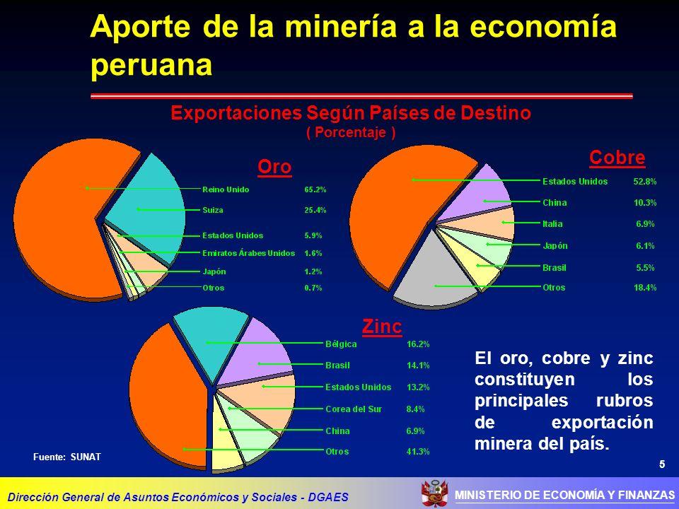 5 MINISTERIO DE ECONOMÍA Y FINANZAS Aporte de la minería a la economía peruana Dirección General de Asuntos Económicos y Sociales - DGAES Exportacione