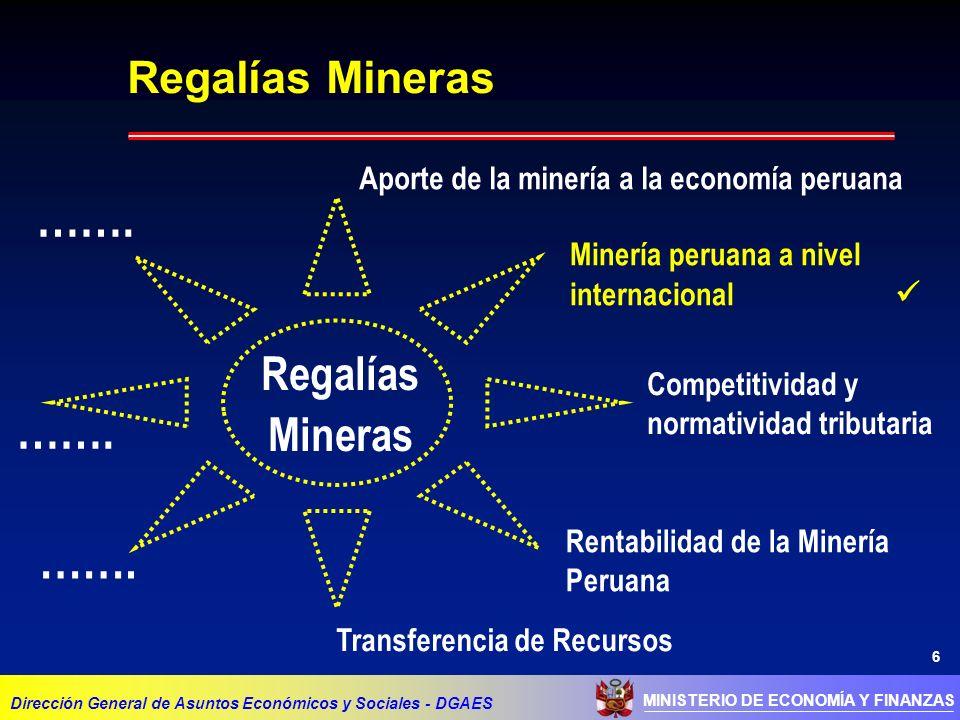 6 MINISTERIO DE ECONOMÍA Y FINANZAS Dirección General de Asuntos Económicos y Sociales - DGAES Regalías Mineras Aporte de la minería a la economía peruana Minería peruana a nivel internacional Competitividad y normatividad tributaria Transferencia de Recursos Rentabilidad de la Minería Peruana Regalías Mineras …….