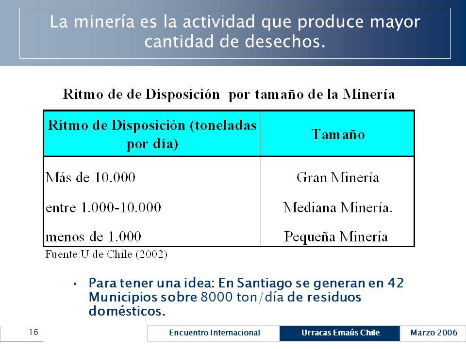 Encuentro InternacionalUrracas Emaús ChileMarzo 2006 16 La minería es la actividad que produce mayor cantidad de desechos. Para tener una idea: En San