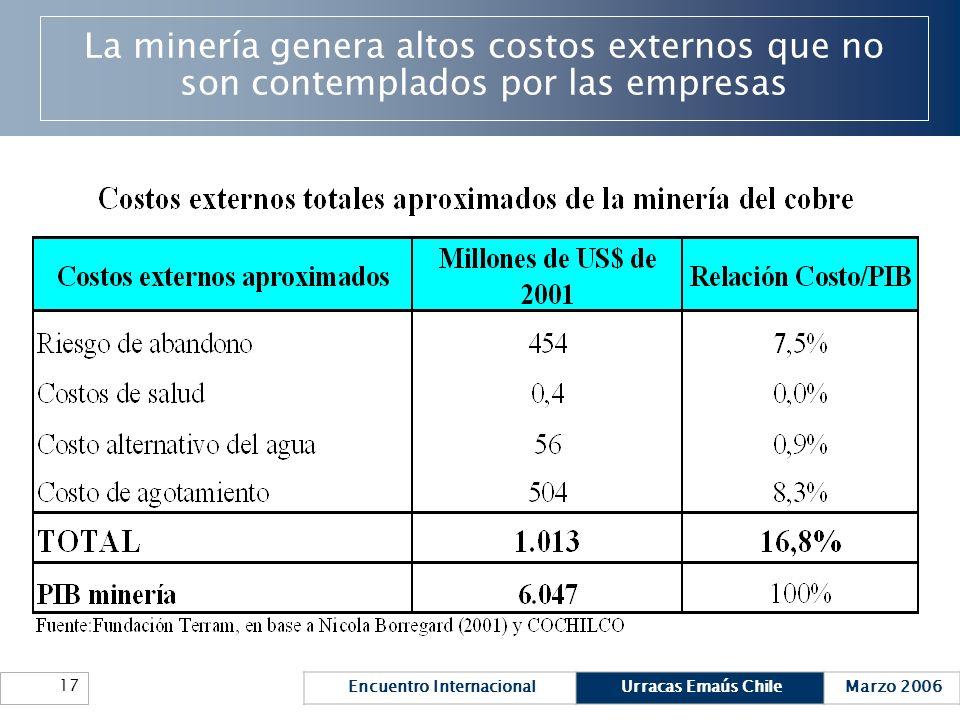 Encuentro InternacionalUrracas Emaús ChileMarzo 2006 17 La minería genera altos costos externos que no son contemplados por las empresas