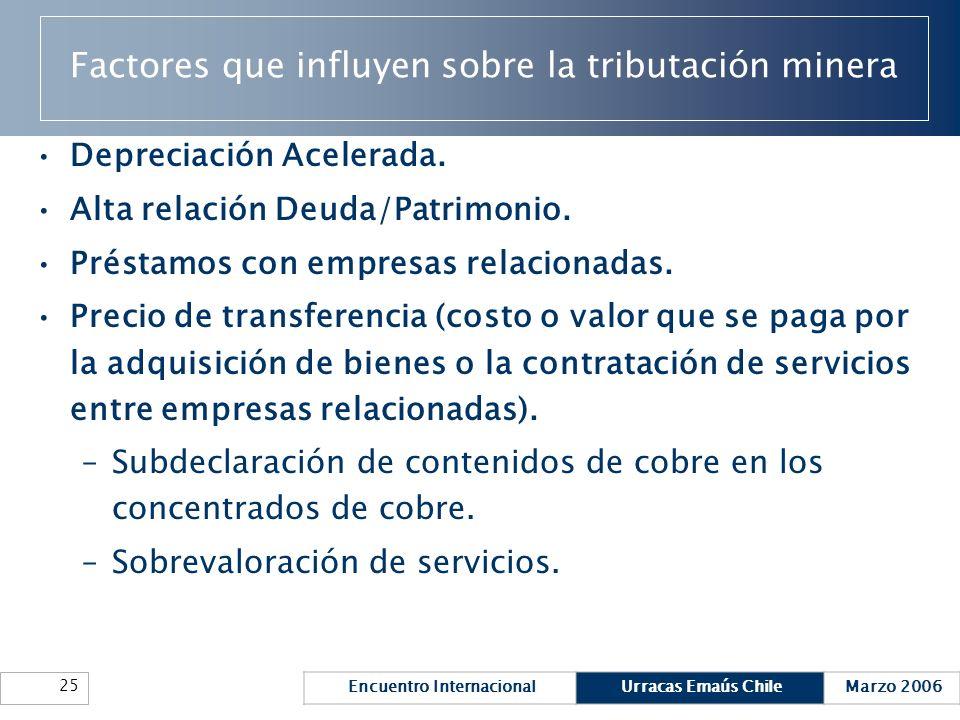 Encuentro InternacionalUrracas Emaús ChileMarzo 2006 25 Factores que influyen sobre la tributación minera Depreciación Acelerada. Alta relación Deuda/