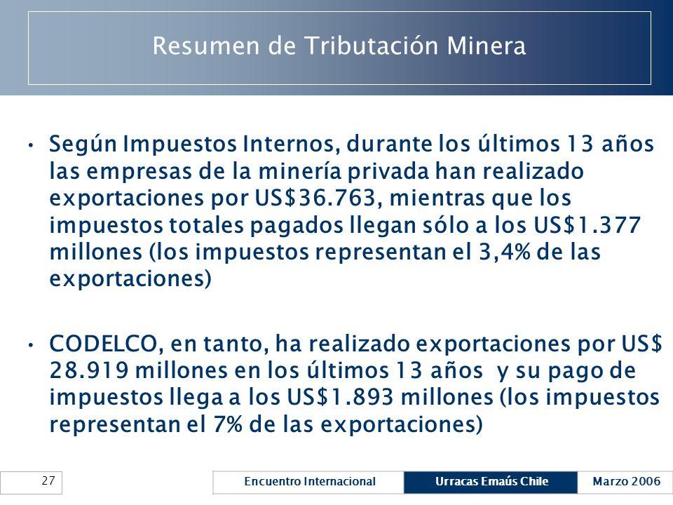 Encuentro InternacionalUrracas Emaús ChileMarzo 2006 27 Resumen de Tributación Minera Según Impuestos Internos, durante los últimos 13 años las empres