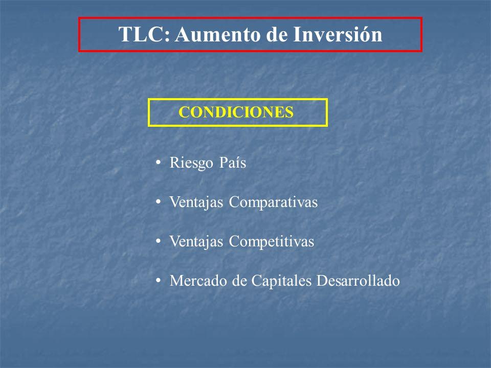 TLC: Aumento de Inversión Riesgo País Ventajas Comparativas Ventajas Competitivas Mercado de Capitales Desarrollado CONDICIONES