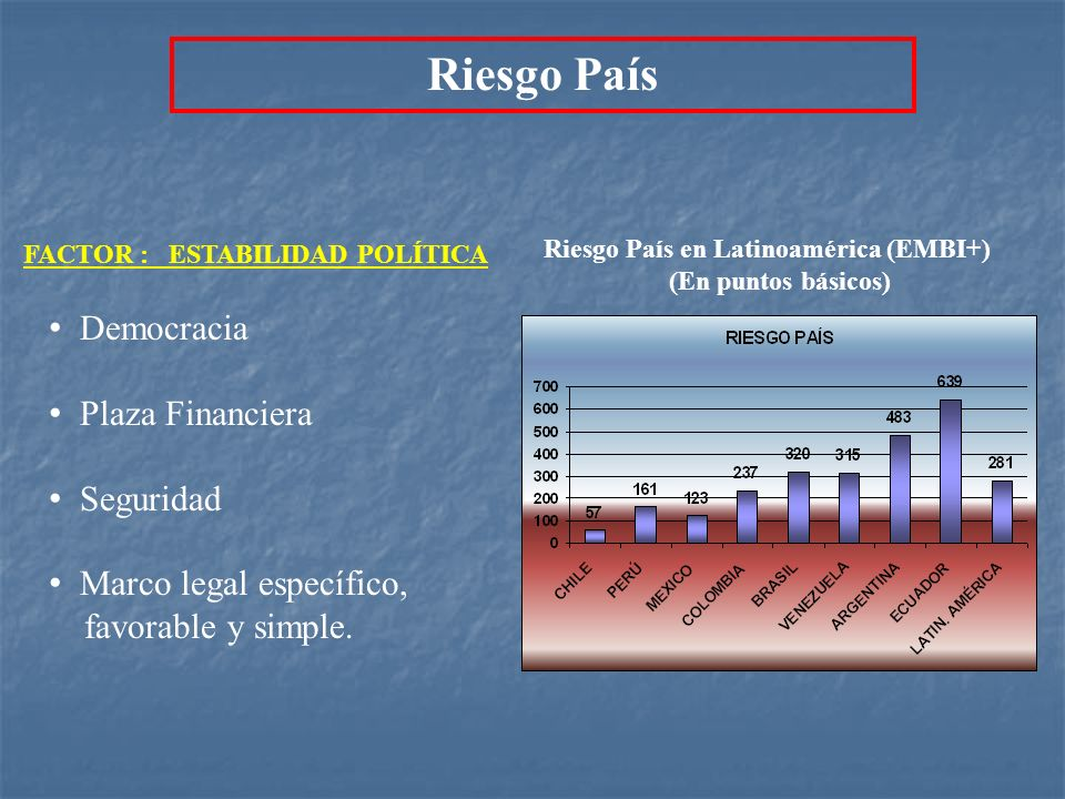 Riesgo País Democracia Plaza Financiera Seguridad Marco legal específico, favorable y simple. FACTOR : ESTABILIDAD POLÍTICA Riesgo País en Latinoaméri