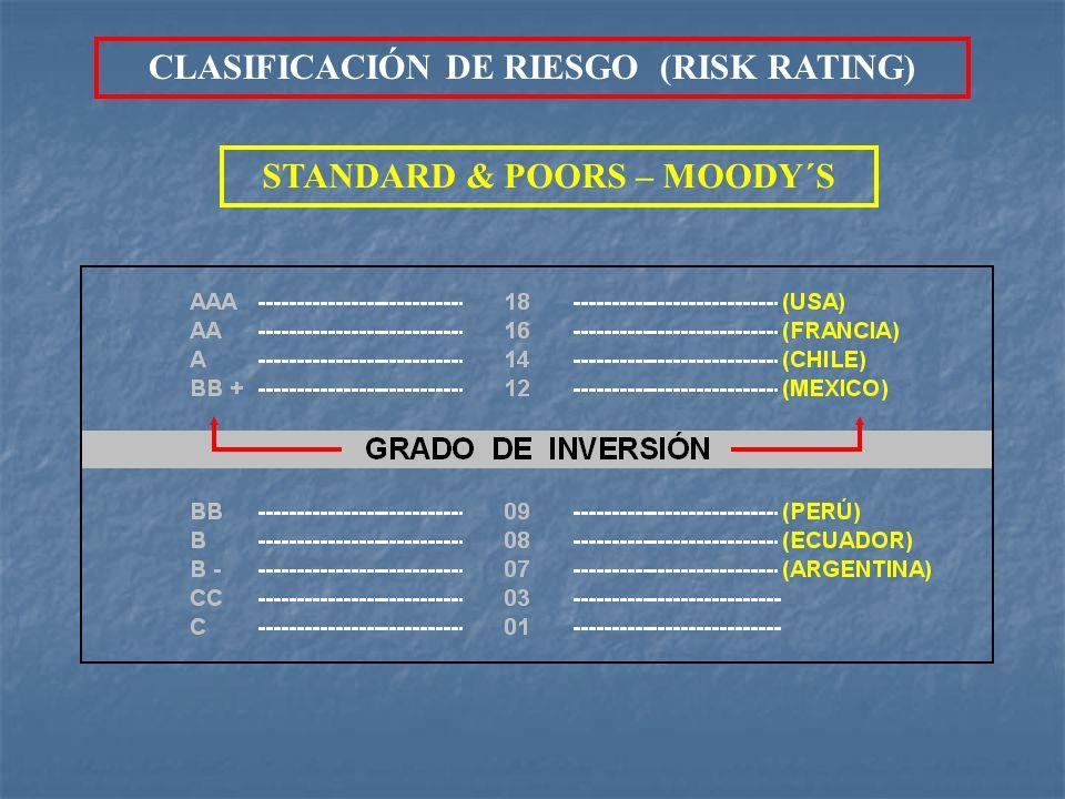 CLASIFICACIÓN DE RIESGO (RISK RATING) STANDARD & POORS – MOODY´S