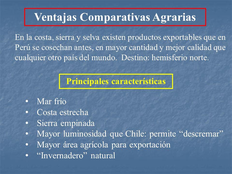 Ventajas Comparativas Agrarias En la costa, sierra y selva existen productos exportables que en Perú se cosechan antes, en mayor cantidad y mejor cali