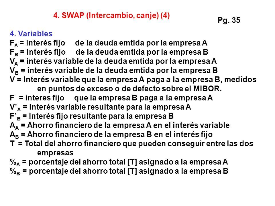 4. SWAP (Intercambio, canje) (4) 4. Variables F A = interés fijo de la deuda emtida por la empresa A F B = interés fijo de la deuda emtida por la empr